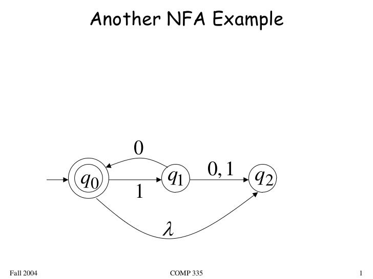 Another NFA Example                 0            q0       q1         0, 1 q2                 1                     Fall 2...