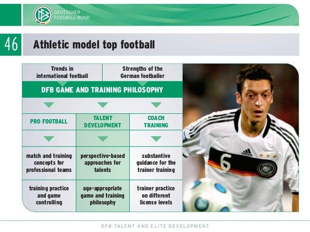 German Football Association Talent Development