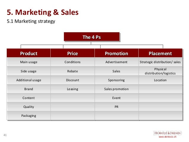 free automatic merchandiser business method template