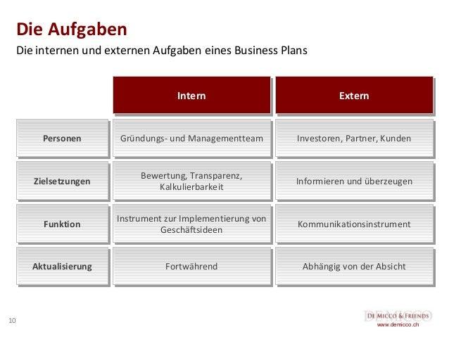 business plan deutsch