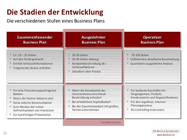 business plan deutsch vorlage bewerbung