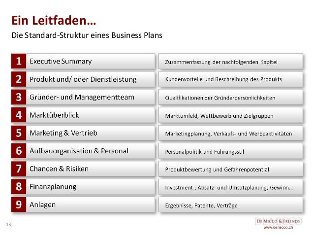 business plan deutsch vorlage blume