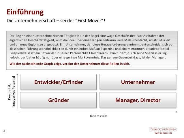 Business plan deckblatt deutsch