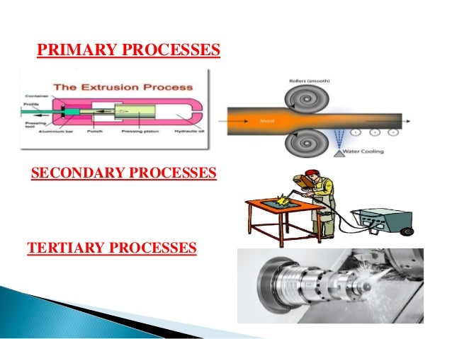 process design for riordan manufacturing 4 Design for manufacturability (also sometimes known as design for manufacturing or dfm) is the general engineering practice of designing products in such a way that they are easy to manufacture the concept exists in almost all engineering disciplines, but the implementation differs widely depending on the manufacturing technology.