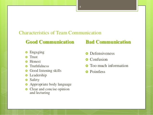 Team Communication and Effective Teams