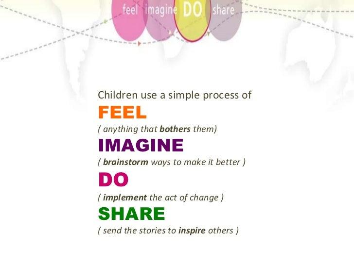 Design For Change Laos 2012 Slide 3