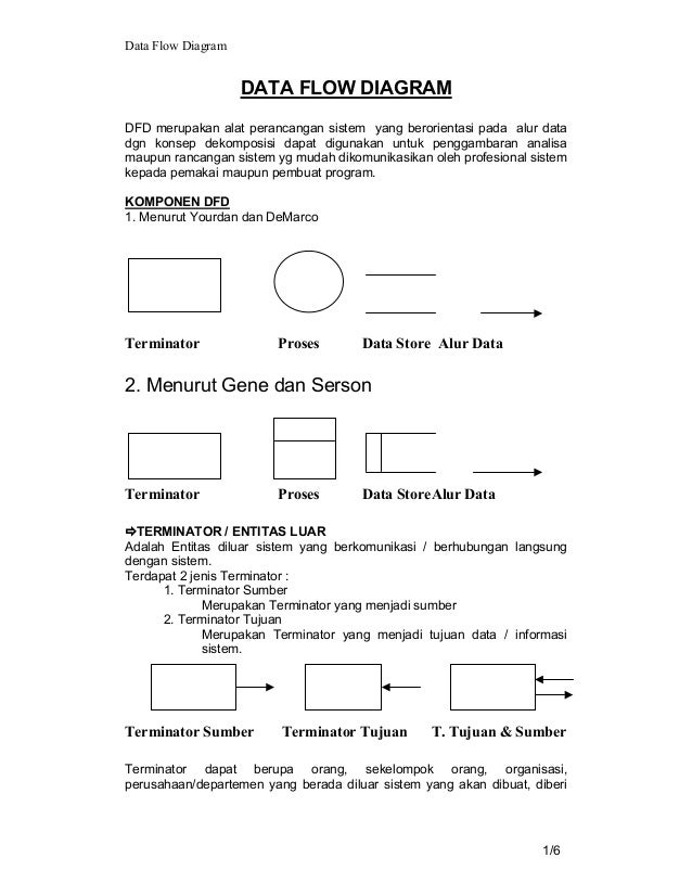 Dfd data flow diagram 16 data flow diagram dfd merupakan alat perancangan sistem yang berorientasi ccuart Images