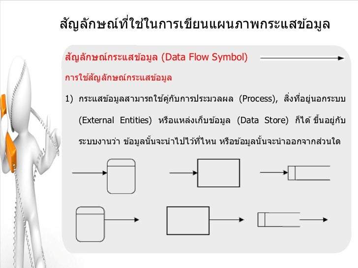 ั       ี่ ้สญลักษณ์ทใชในการเขียนแผนภาพกระแสข ้อมูล ัสญลักษณ์กระแสข ้อมูล (Data Flow Symbol)     ้ ัการใชสญลักษณ์กระแสข ้อ...
