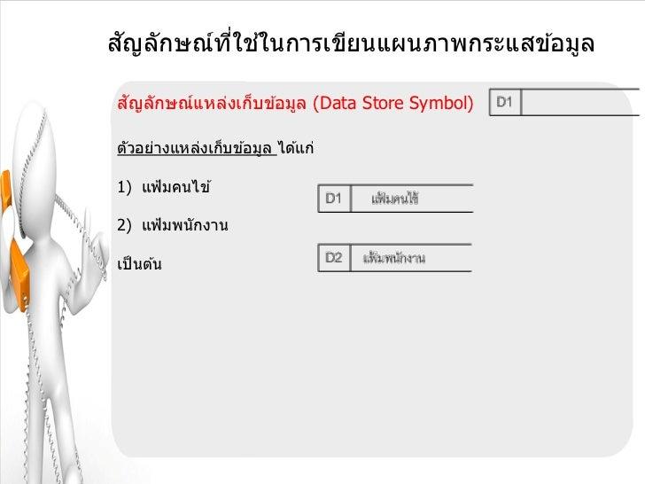 ั       ี่ ้สญลักษณ์ทใชในการเขียนแผนภาพกระแสข ้อมูล ัสญลักษณ์แหล่งเก็บข ้อมูล (Data Store Symbol)ตัวอย่างแหล่งเก็บข ้อมูล ...
