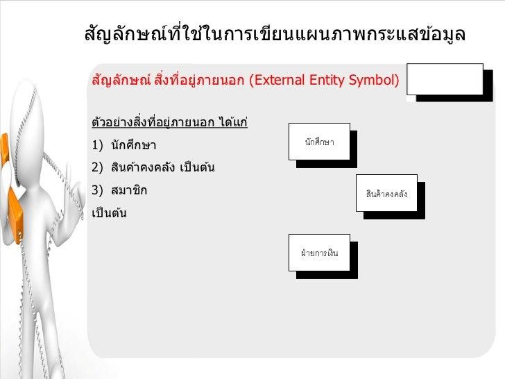 ั       ี่ ้สญลักษณ์ทใชในการเขียนแผนภาพกระแสข ้อมูล ั        ิ่ ่ ่สญลักษณ์ สงทีอยูภายนอก (External Entity Symbol)        ...