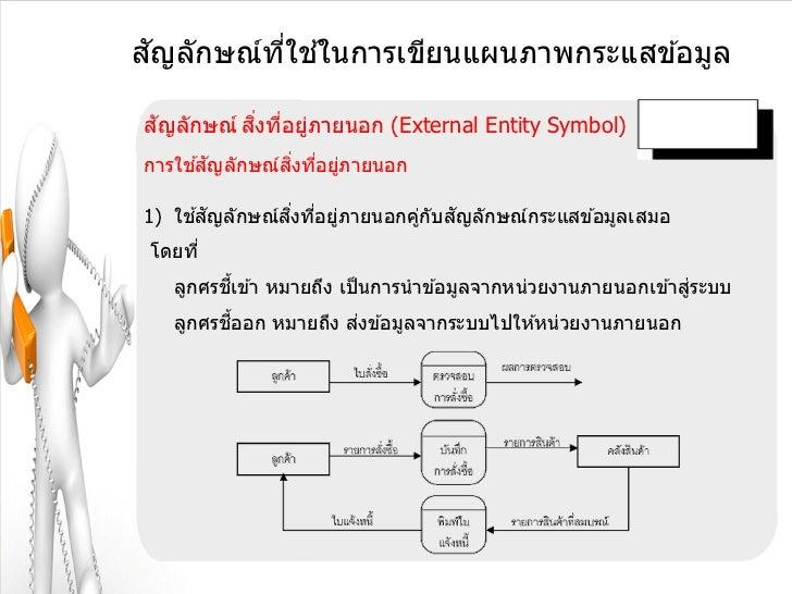ั       ี่ ้สญลักษณ์ทใชในการเขียนแผนภาพกระแสข ้อมูล ั        ิ่ ่ ่สญลักษณ์ สงทีอยูภายนอก (External Entity Symbol)     ้ ั...