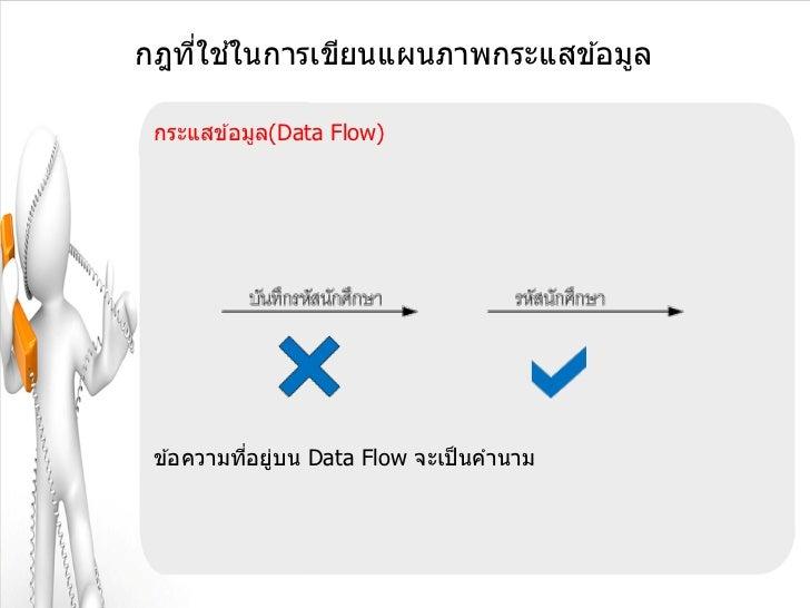 ่ ้กฎทีใชในการเขียนแผนภาพกระแสข ้อมูล กระแสข ้อมูล(Data Flow) ข ้อความทีอยูบน Data Flow จะเป็ นคานาม           ่ ่