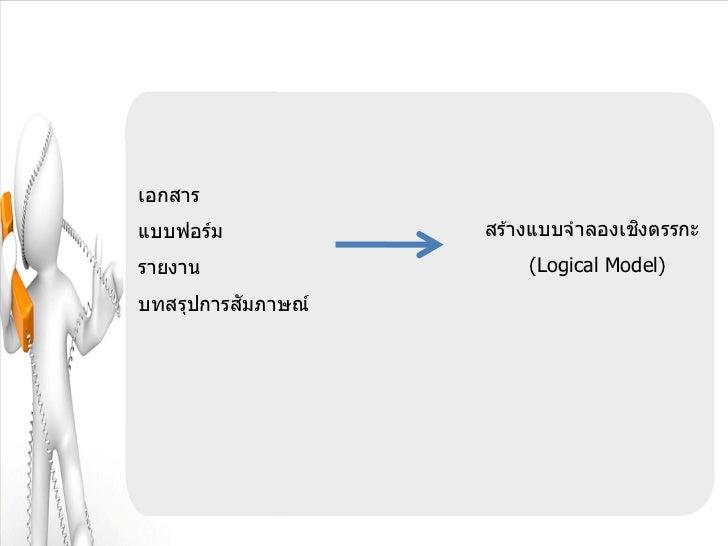 เอกสารแบบฟอร์ม                           ิ                   สร ้างแบบจาลองเชงตรรกะรายงาน                 (Logical Model) ...