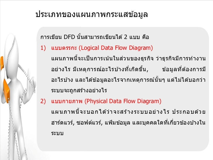 ประเภทของแผนภาพกระแสข ้อมูล การเขียน DFD นันสามารถเขียนได ้ 2 แบบ คือ                ้ 1) แบบตรรกะ (Logical Data Flow Diag...