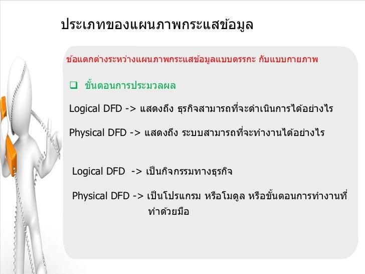 ประเภทของแผนภาพกระแสข ้อมูลข ้อแตกต่างระหว่างแผนภาพกระแสข ้อมูลแบบตรรกะ กับแบบกายภาพ  ขันตอนการประมวลผล     ้ Logical DFD...