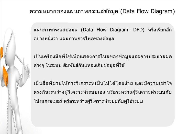 ความหมายของแผนภาพกระแสข ้อมูล (Data Flow Diagram) แผนภาพกระแสข ้อมูล (Data Flow Diagram: DFD) หรือเรียกอีก อย่างหนึงว่า แผ...