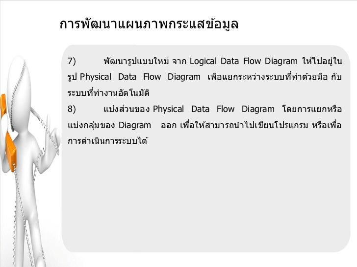 การพัฒนาแผนภาพกระแสข ้อมูล 7)       พัฒนารูปแบบใหม่ จาก Logical Data Flow Diagram ให ้ไปอยูใน                             ...