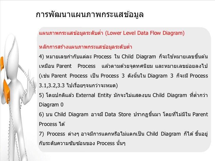 การพัฒนาแผนภาพกระแสข ้อมูลแผนภาพกระแสข ้อมูลระดับตา (Lower Level Data Flow Diagram)                        ่หลักการสร ้างแ...