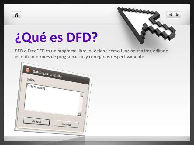 software dfd - Software Dfd