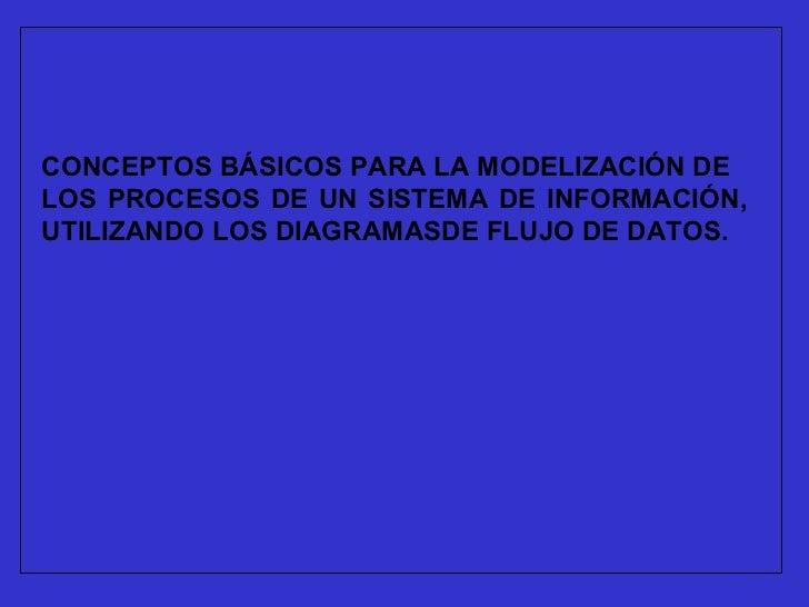 CONCEPTOS BÁSICOS PARA LA MODELIZACIÓN DE LOS PROCESOS DE UN SISTEMA DE INFORMACIÓN, UTILIZANDO LOS DIAGRAMASDE FLUJO DE D...