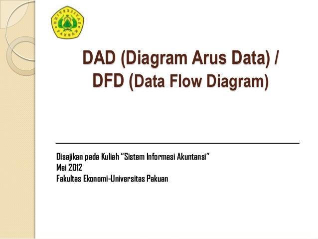 """DAD (Diagram Arus Data) / DFD (Data Flow Diagram)  Disajikan pada Kuliah """"Sistem Informasi Akuntansi"""" Mei 2012 Fakultas Ek..."""