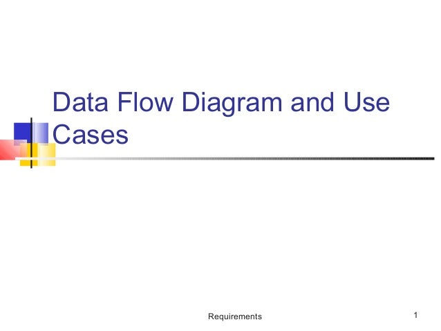 Requirements 1 Data Flow Diagram and Use Cases