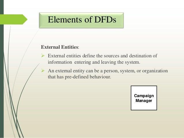 Data flow diagram dfd elements ccuart Gallery