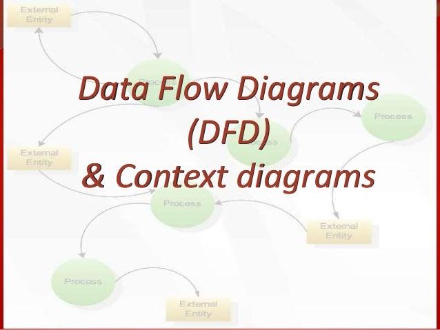 Data Flow Diagrams (DFD) & Context diagrams Data Flow Diagrams (DFD) & Context diagrams