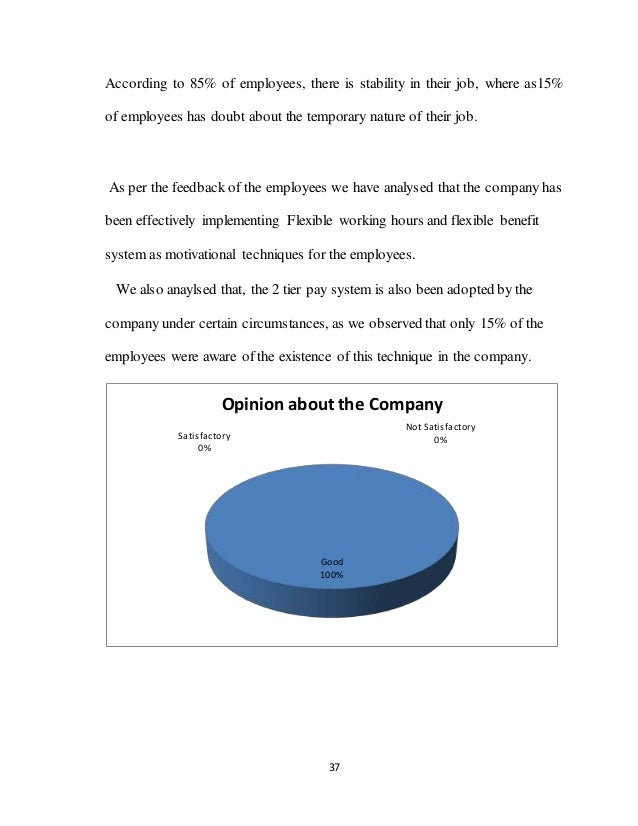 37 According to 85% of employees, there is stability in their job, where as15% of employees has doubt about the temporary ...