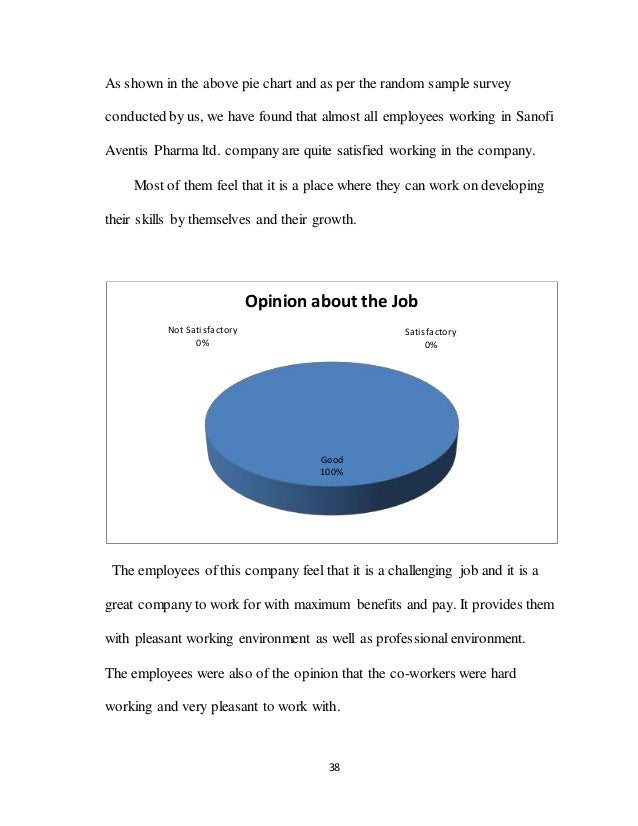 38 As shown in the above pie chart and as per the random sample survey conducted by us, we have found that almost all empl...