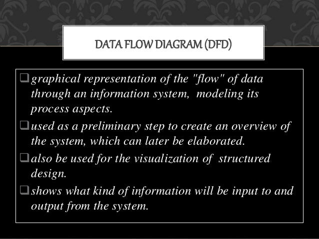 data flow diagram and sequence diagram rh slideshare net Flow Map for Sequencing Data Flow Diagram
