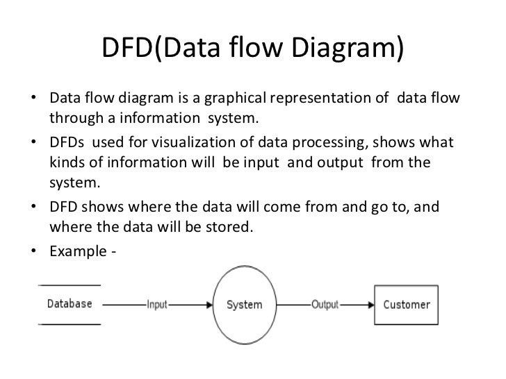 Dfd decision table decision chart structure charts dfddata flow diagram ccuart Images