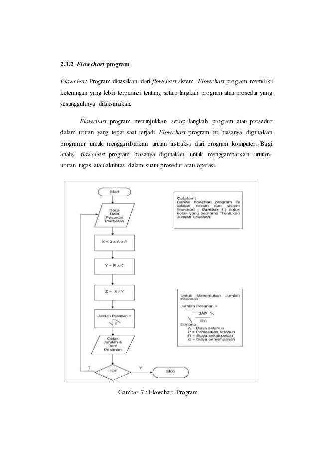 Df ddiah gambar 6 flowchart system 15 ccuart Image collections