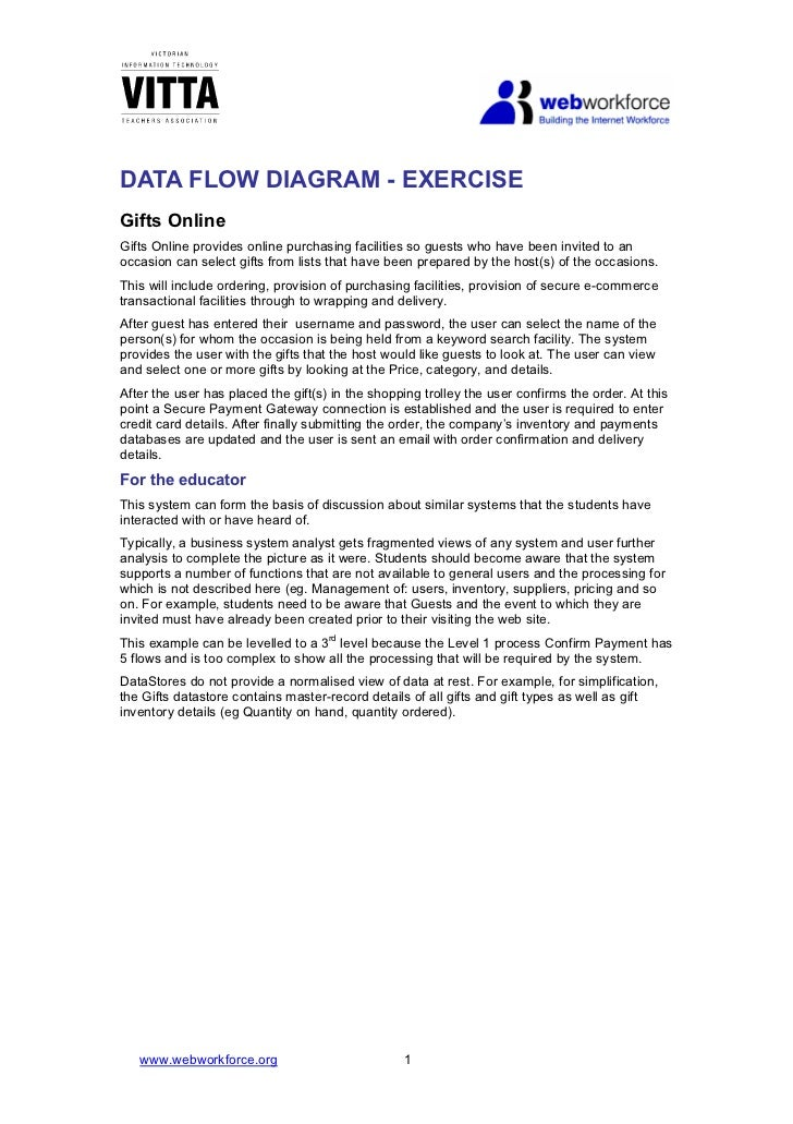 Dfd example 3gifts data flow diagram exercisegifts onlinegifts online provides online purchasing facilities so guests who have been suggested solutionlevel 0 ccuart Image collections