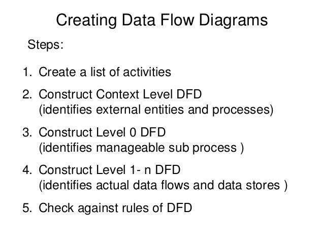 Data Flow Diagram Example Slide 2