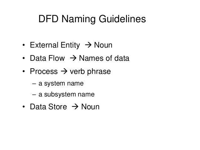 Data Flow Diagram Example Slide 3