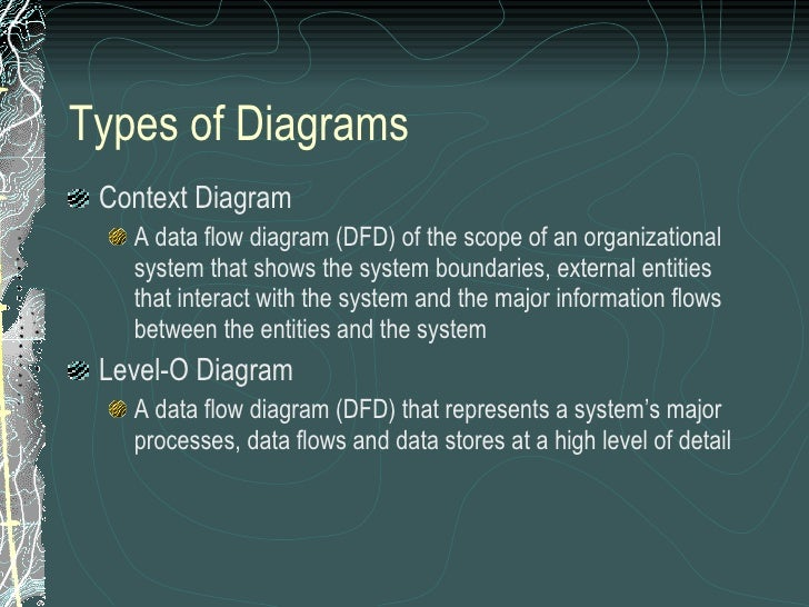 Dfd mechanics 8 types of diagrams ccuart Images