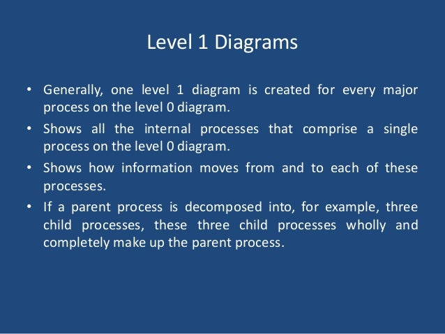 Level 2 Diagrams  • Shows all processes that comprise a single process on the  level 1 diagram  • Shows how information mo...