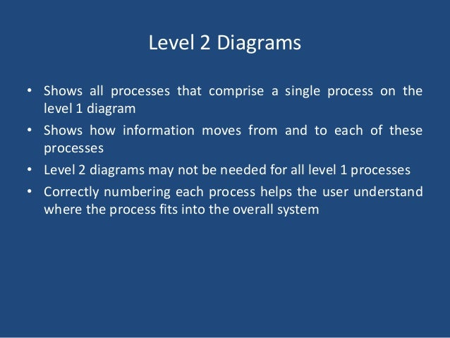 Steps in Building DFDs  • Build the context diagram  • Create DFD fragments for each use case  • Organize DFD fragments in...