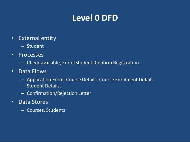 Levels of DFD
