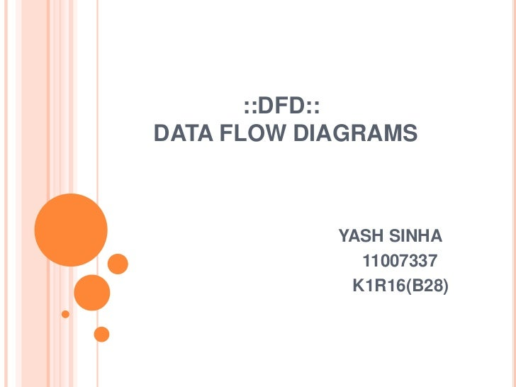 Data flow diagrams ccuart Image collections