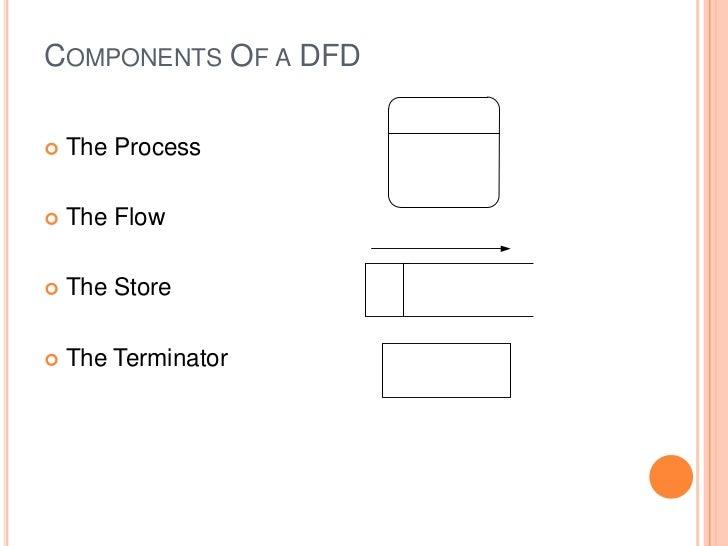 data flow diagrams library flow diagram process flow diagram components #37
