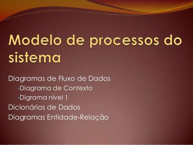 Diagramas de Fluxo de Dados  •Diagrama de Contexto  •Digrama nível 1Dicionários de DadosDiagramas Entidade-Relação