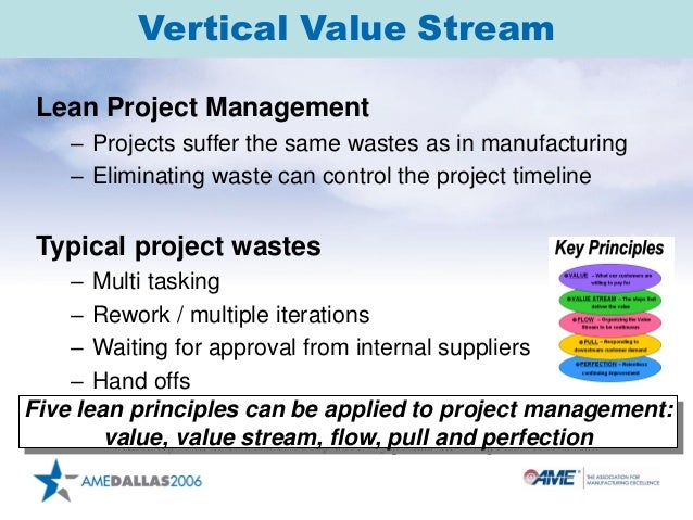 lean principles of managing projects Lean from the trenches: managing large-scale managing large-scale projects with readable look at a real project organized on agile and lean principles.