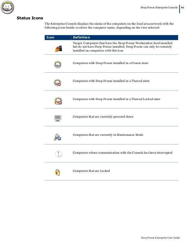 Konami otp token download pc complete : Mln coin qatar questions