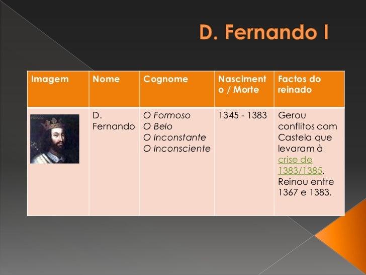 D. Fernando I <br />