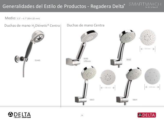 Griferia delta for Tipos de llaves para duchas