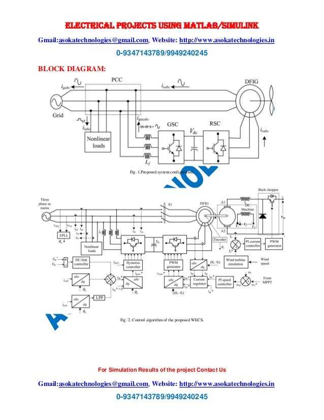 doubly fed induction generator pdf