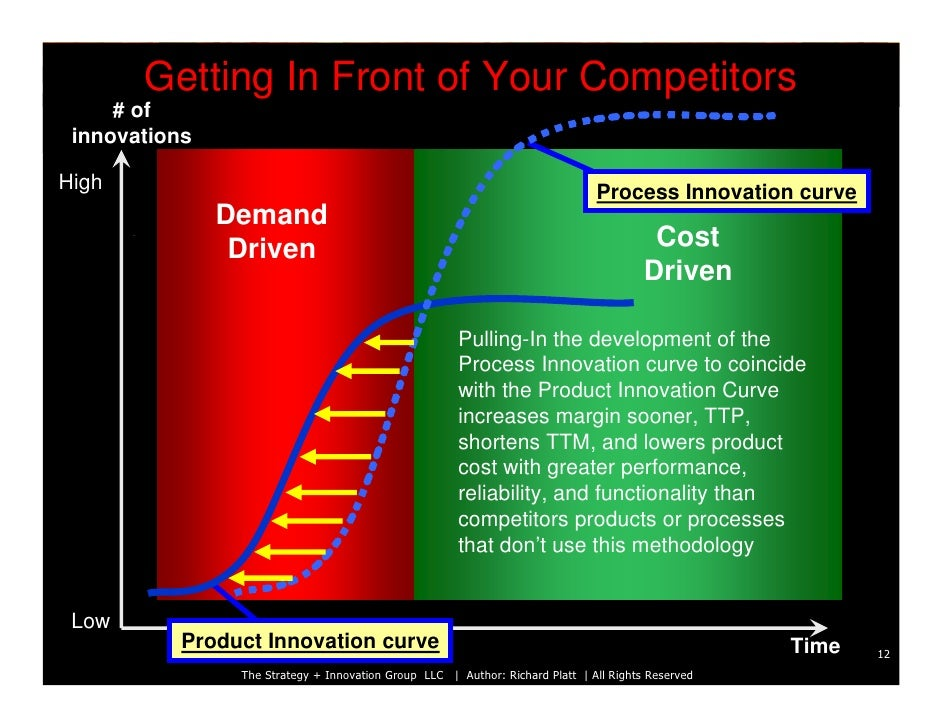 Design driven innovation as a differentiation strategy in for Innovation in product and industrial design