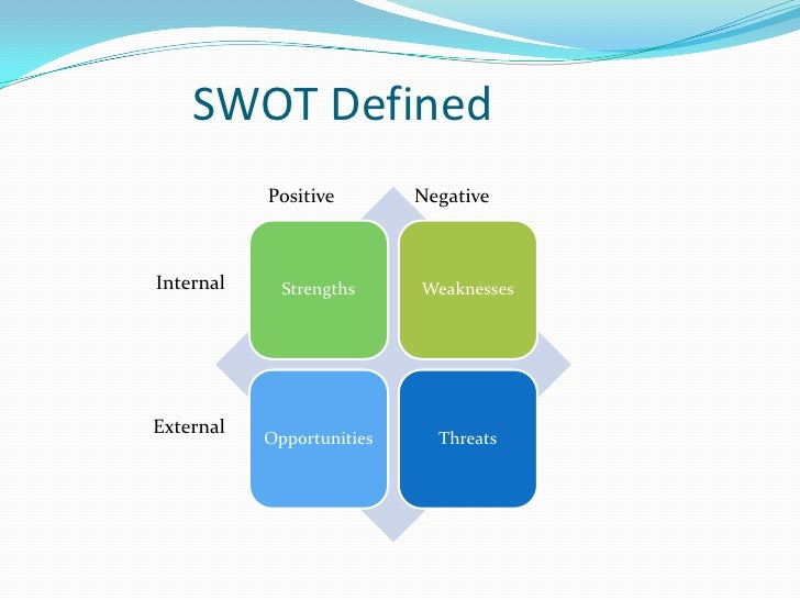 internal and external analysis for sm jaleel The swot of coca cola discusses the weaknesses, strengths, opportunities and threats for coca cola brand equity is the strongest point in the swot of coca cola.